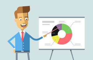 Como evitar métricas de vaidade no marketing digital