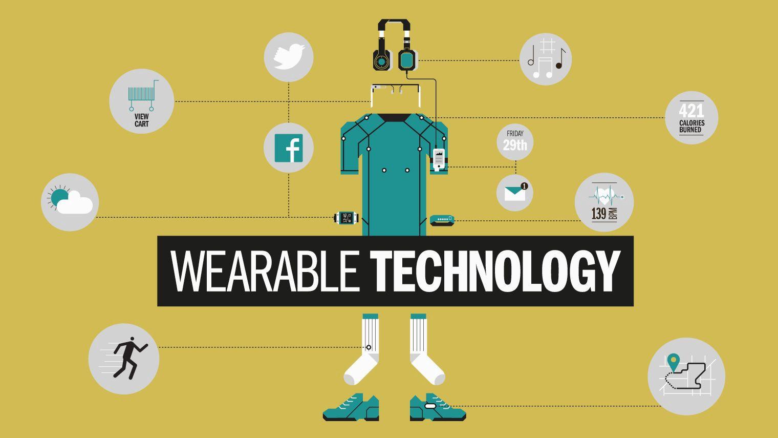 Wearable Tech: saiba o que é e como poderá impactar sua estratégia de marketing