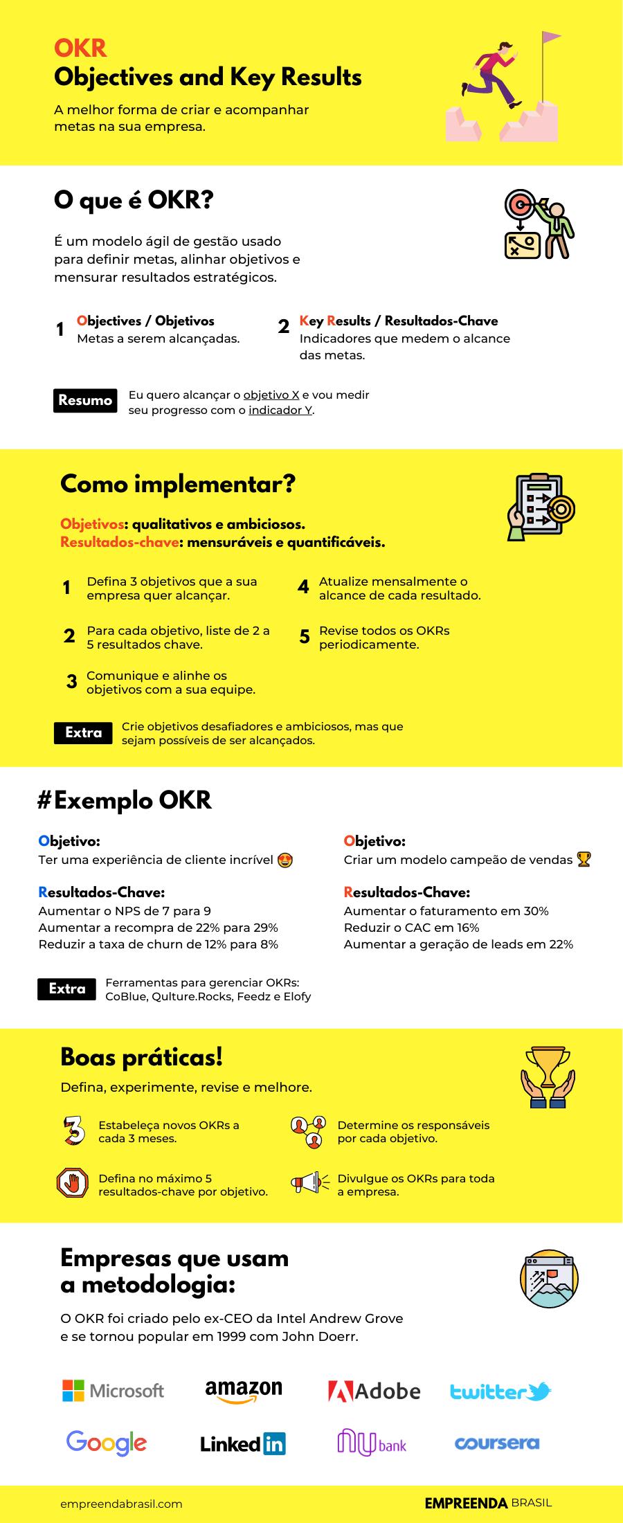 infografico-okr-1